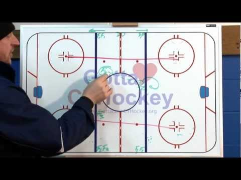Gotta Love CT Hockey Drill – Flow Drills