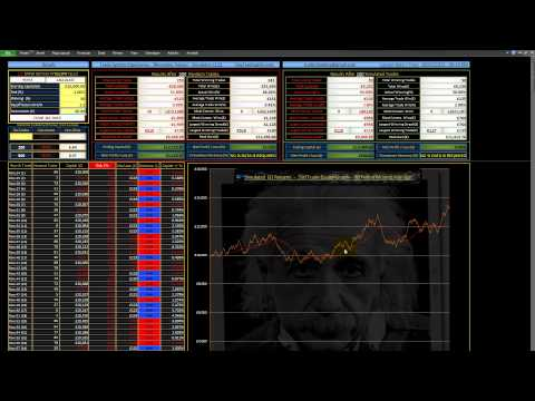 Day Trading Expectancy Simulator