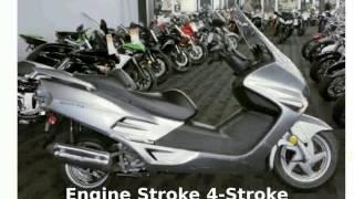 2. 2007 Honda Reflex Sport ABS - Features & Details