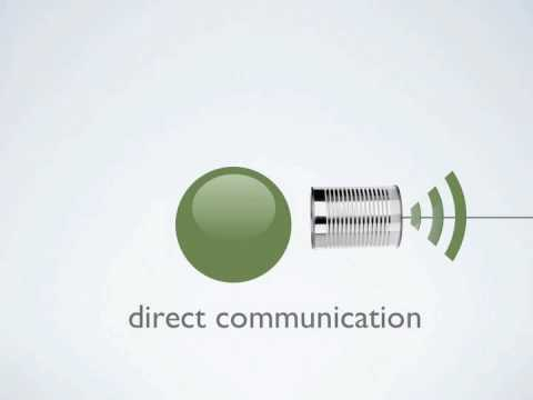 Cultural Dimension: direct versus indirect communication style