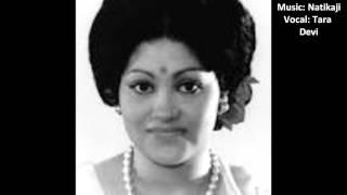 Gham ma pani maya - Chandani Shah