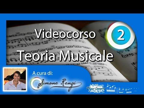 Video Corso - Teoria musicale - Lezione 2 - Pentagramma, endecalineo, notazione  - pianoconcerto.it