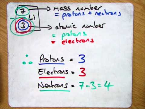 Calculating the Protons, Neutrons and Electrons for an Atom
