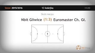 Skrót meczu Nbit Gliwice - KGHM Euromaster Chrobry Głogów (13 kolejka)