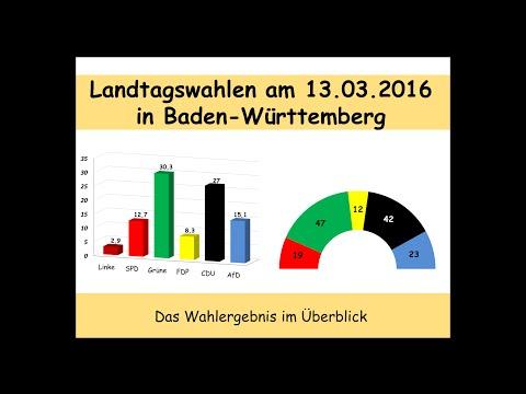 Landtagswahlen: Landtagswahl in Baden-Württemberg 2016  ...