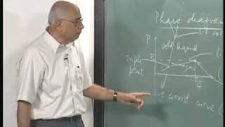 Lecture - 27 Classical Physics