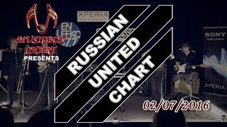 Made by MUSICBOX CHART Vote everyday / голосуй ежедневно! http://mbchart.ru/golos/ Website: http://mbchart.ru Vkontakte: http://vk.com/musicbox_chart ...