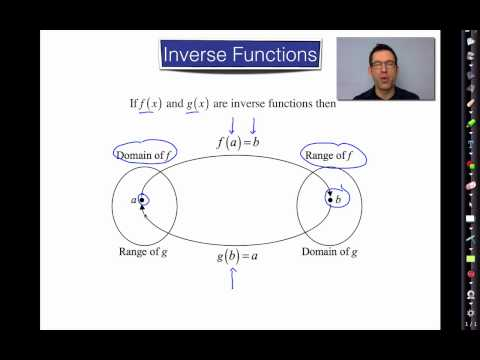 Common Core Algebra II.Unit 2.Lesson 6.Inverse Functions
