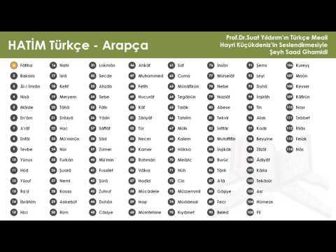 Fatiha Suresi ve Türkçe Meali