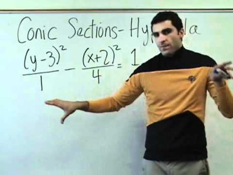 Algebra 2 – Conic Sections – Hyperbola