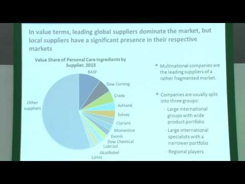 Global ingredients trends: Opportunities for growth