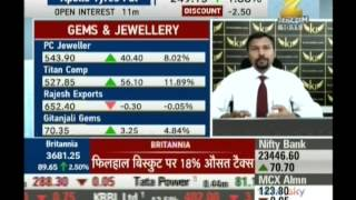 Kiran Jadhav, Technical Analyst, KiranJadhav.com on ZEE Business on 5th June 2017