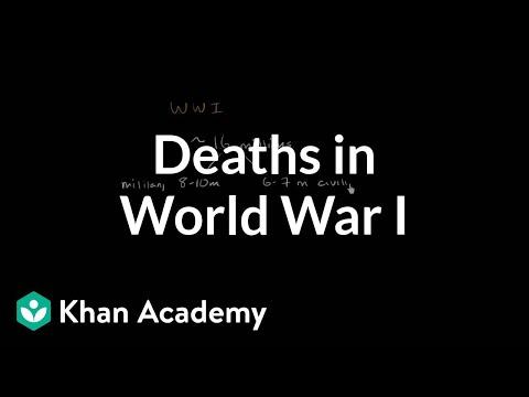 Deaths In World War I Video Khan Academy