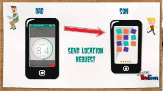 Locate via SMS YouTube video
