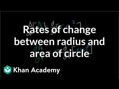 Related Rates Intro Video Khan Academy