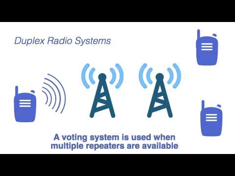 WHRSAC Basic Communication & Interoperability Video Series #2  Simplex, Duplex and Trunking
