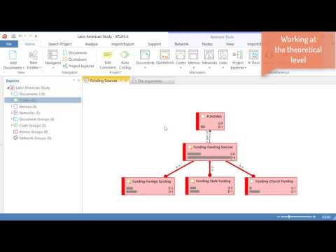 ATLAS ti 8 Windows-Creating and Displaying Semantic Linkages