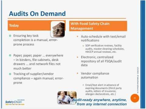 SafetyChain Software Webinar FSQA Are You Audit Ready Every Day January 2012