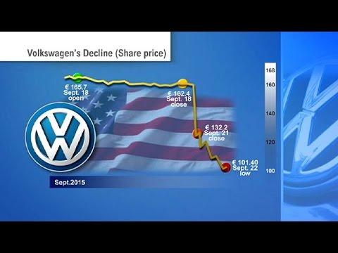 Σκάνδαλο Volkswagen: τρίζουν τα θεμέλια της γερμανικής αυτοκρατορίας – economy
