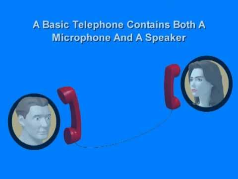 Image of Intellectual Property: Voice Over The Internet (VoIP) Animated Tutorial