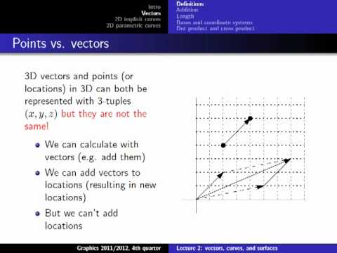 Computer Graphics 2012, Lect. 2(1) - Vectors & Curves