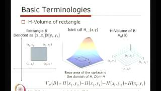 Mod-01 Lec-29 Introduction To Copulas