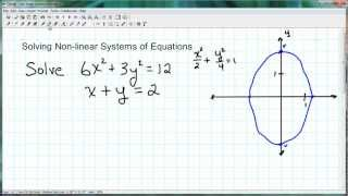Solving Non-Linear Systems of Equations