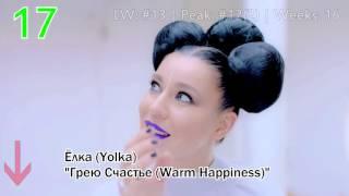 Голосовать за свою любимую песню можно здесь/ Vote for your favorite song here: http://www.europaplus.ru/index.php?go=Chart40