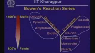 Lecture - 8 Origin And Types Of Rocks