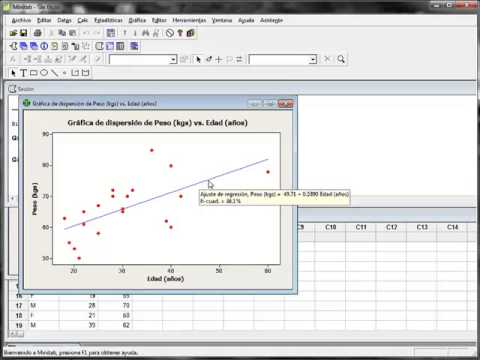 video minitab gr fica de dispersion simple y por grupos
