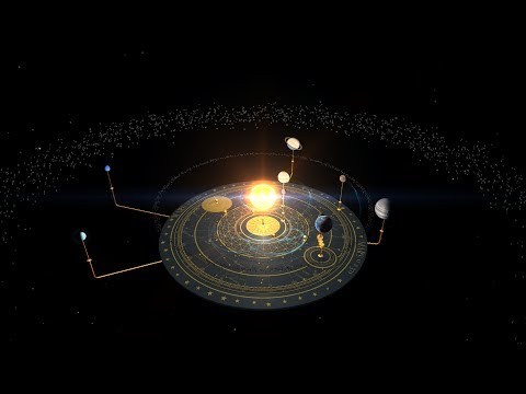 Video of Orrery