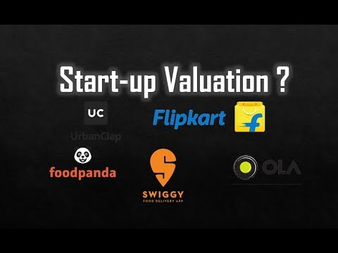 Startup Valuation Explained in just 2 Minutes | Company Valuation