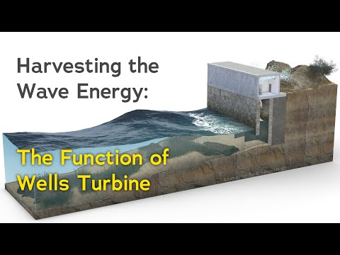 Harvesting the Wave Energy The Function of Wells Turbine