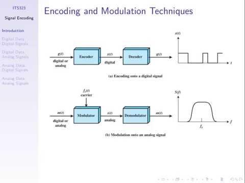 Signal Encoding Techniques (ITS323, Lecture 14, 2014)