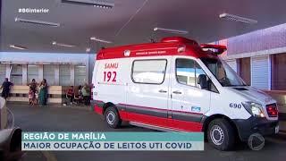 Marília: região tem maior ocupação de leitos de UTI por Covid no estado