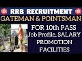 GATEMAN n POINTSMAN ( JOB PROFILE, SALARY, GROWTH)