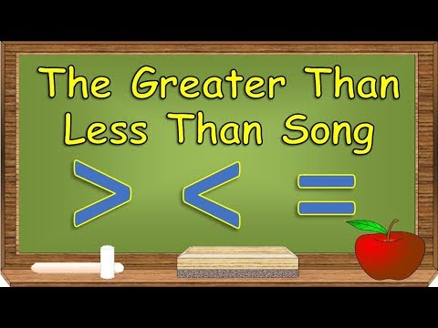 The Greater Than Less Than Song   Inequalities Song for Kids   Silly School Songs