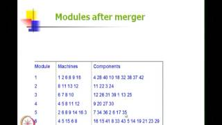 Mod-01 Lec-05 Production Flow Analysis