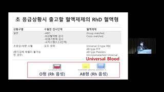 MTP(Massive Transfusion Protocol 썸네일