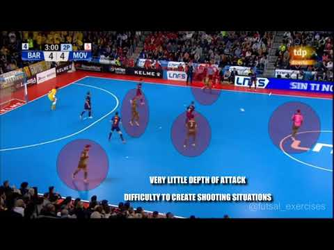 Futsal - 5 x 4 Movistar Inter x Barcelona Lassa - 2018/2019 - Video Analysis