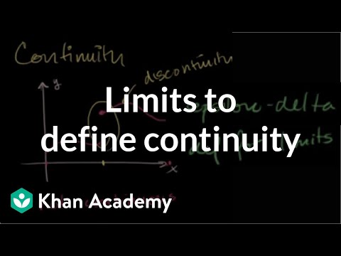 Continuity Introduction Video Khan Academy