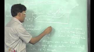 Mod-01 Lec-01 Earth Atmosphere,Aircraft Components,Aircraft Nomenclature