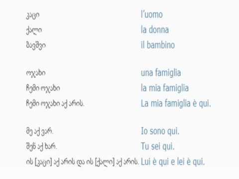 იტალიურის გაკვეთილი 1 (პიროვნებები)/Italian Lesson 1/Итальянский язык Урок 1