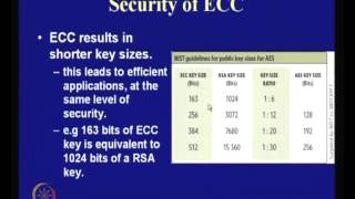 Mod-01 Lec-35 Application Of Elliptic Curves To Cryptography