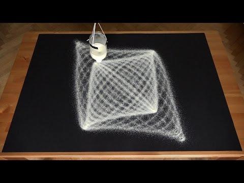 Creating Art with a Sand Pendulum