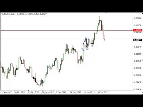 EUR/USD Technical Analysis for February 11, 2013 by FXEmpire.com