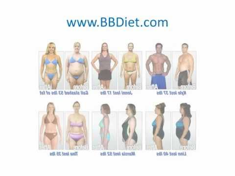 Fast Weight Loss Diet – 7 Day Belly Blast Fast Weight Loss Diet Plan