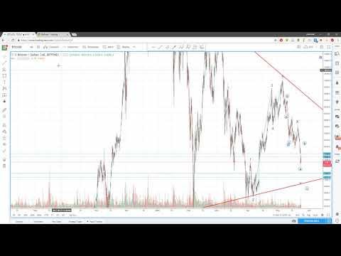 Ежедневный анализ цены биткоина 24.05.2018