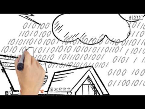 Enterprise Content Management System – Assyst