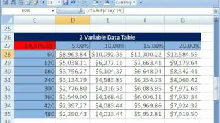 Excel Magic Trick 255: Data Table 2 Variable What If Analysis